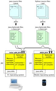 JVM Diagram
