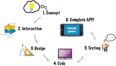appnana code